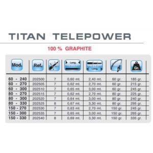 titan telepower